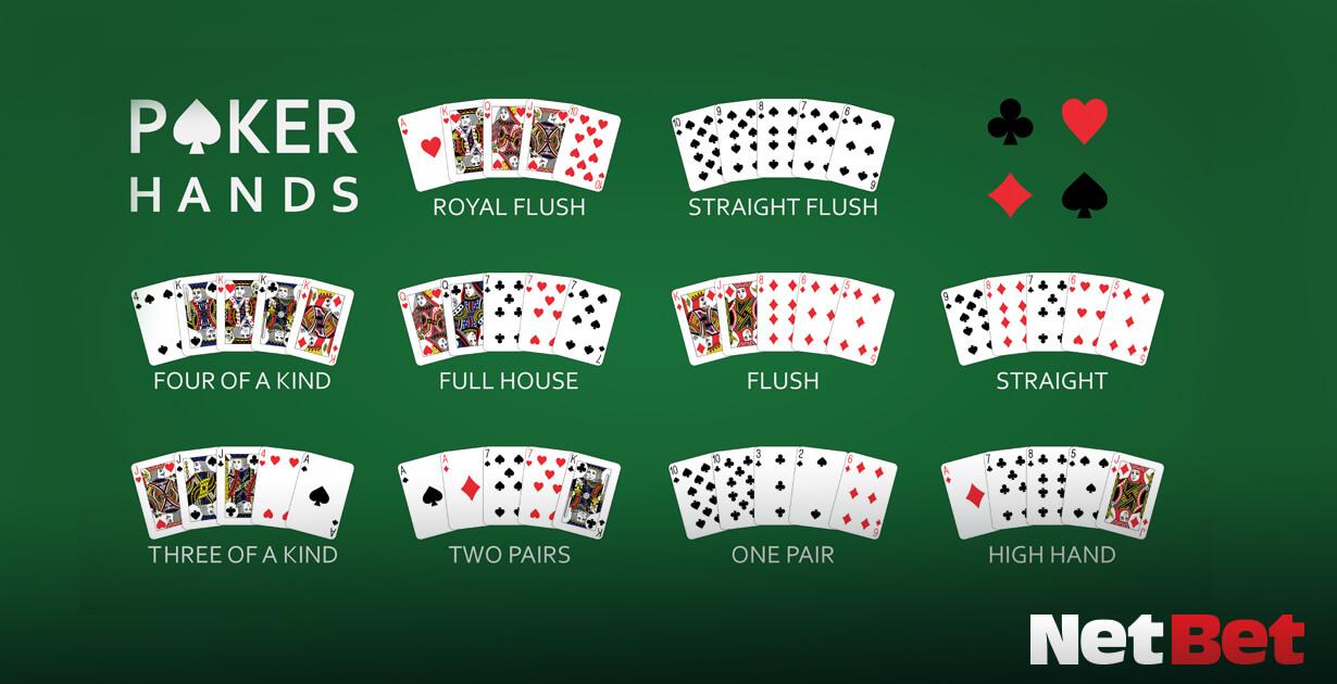 Punteggi poker